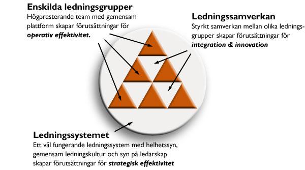 Modell_ledningssystem